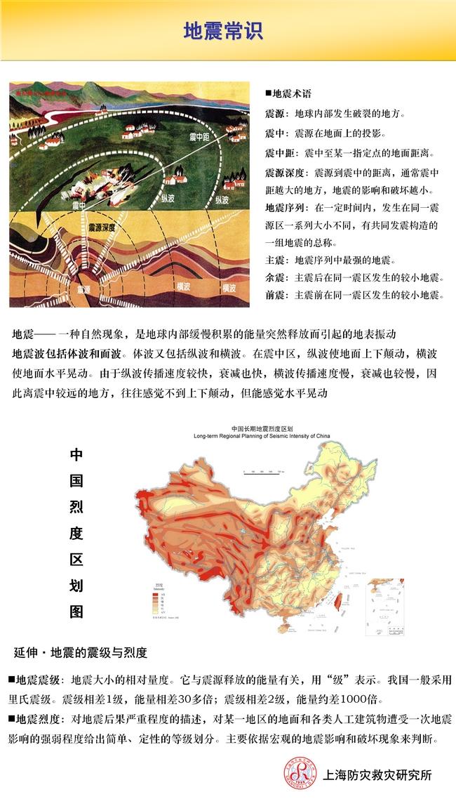 dizhengchangshi